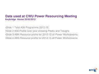 Data used at CWU Power Resourcing Meeting Keybridge  House 22/02/2012
