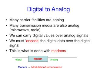 Digital to Analog