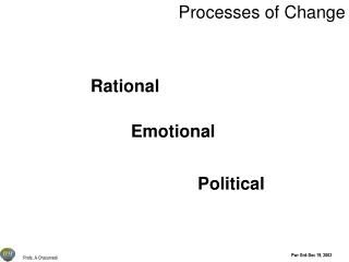 Processes of Change