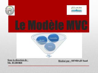 Le Mod�le MVC