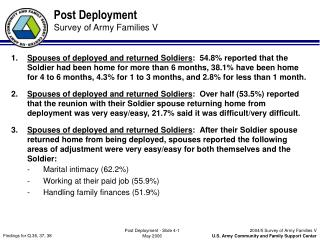 Post Deployment Survey of Army Families V