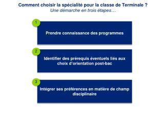 Comment choisir la spécialité pour la classe de Terminale ? Une démarche en trois étapes…
