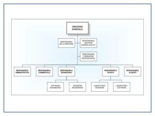 Agenzie Specializzate e Fondi e Programmi