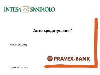 A вто кредитування *