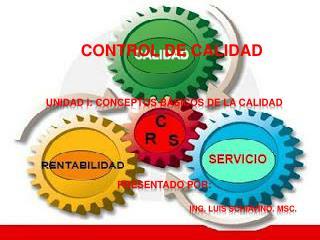 UNIDAD I: CONCEPTOS BÁSICOS DE LA CALIDAD Presentado por: Ing. Luis  schiavino .  Msc .