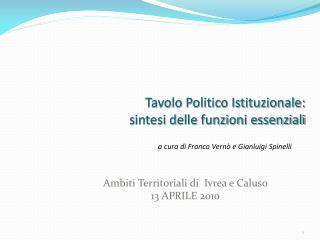 Tavolo Politico Istituzionale:  sintesi delle funzioni essenziali