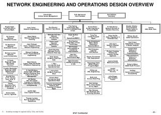 NETWORK ENGINEERING AND OPERATIONS DESIGN OVERVIEW