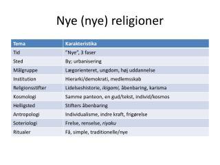 Nye (nye) religioner