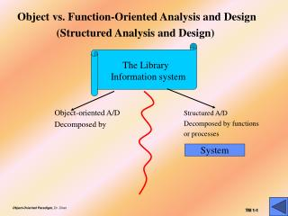 Object vs. Function-Oriented Analysis and Design               Structured Analysis and Design