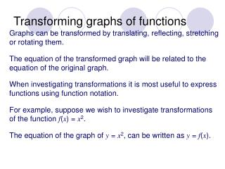 Transforming graph s of functions