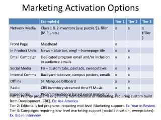 Marketing Activation Options