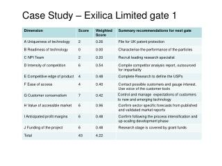 Case Study – Exilica Limited gate 1