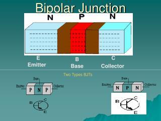 Bipolar Junction