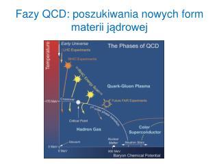 Fazy QCD: poszukiwania nowych form materii jądrowej