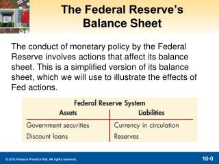 The Federal Reserve�s  Balance Sheet