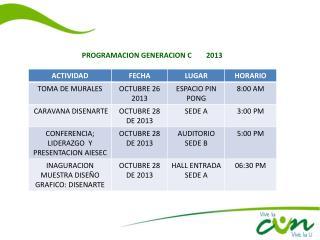 PROGRAMACION GENERACION C        2013