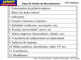 Tipos de Fontes de Recrutamento