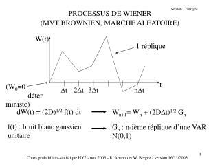 PROCESSUS DE WIENER  (MVT BROWNIEN, MARCHE ALEATOIRE)