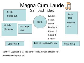 Magna Cum Laude