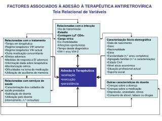 Relacionadas com serviços de saúde Caracterização dos cuidados de saúde prestados