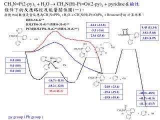CH 3 N=P(2-py) 3  + H 2 O    CH 3 N(H)-P(=O)(2-py) 2  + pyridine 在 鹼性  條件下的反應路徑及能量關係圖 ( 一 ) 。
