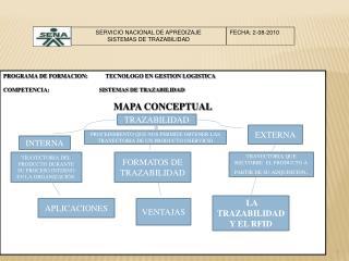 PROGRAMA DE FORMACION:            TECNOLOGO EN GESTION LOGISTICA