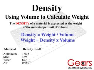 Density Using Volume to Calculate Weight