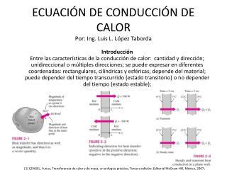 ECUACIÓN DE CONDUCCIÓN DE CALOR Por: Ing. Luis L. López  Taborda
