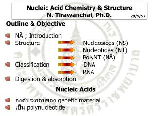 Nucleic Acid Chemistry & Structure  N. Tirawanchai, Ph.D.