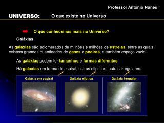 O que conhecemos mais no Universo?
