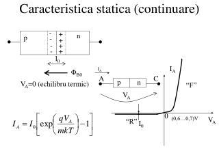 Caracteristica statica (continuare)