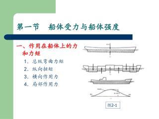 第一节  船体受力与船体强度
