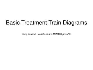 Basic Treatment Train Diagrams Keep in mind… variations are ALWAYS possible