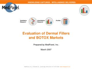Evaluation of Dermal Fillers                           and BOTOX Markets   Prepared by MedPanel, Inc.  March 2007