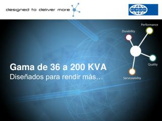 Gama de 36 a 200 KVA Diseñados para rendir más…