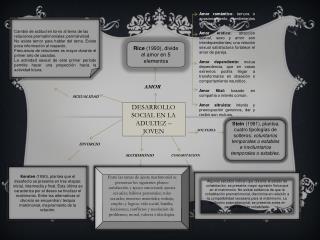 DESARROLLO SOCIAL EN LA ADULTEZ – JOVEN