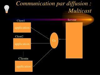 Communication par diffusion : Multicast