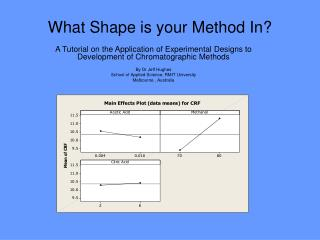 What Shape is your Method In
