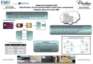 Réalisation  Identification d'une interface de travail  Elaboration du protocole de communication