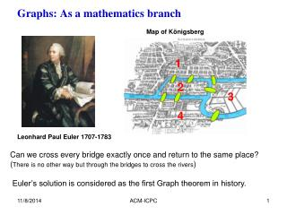 Graphs: As a mathematics branch