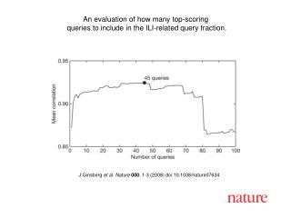 J Ginsberg  et al. Nature 000 , 1-3 (2008) doi:10.1038/nature07634