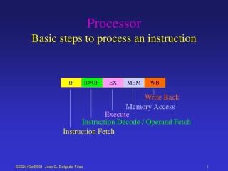 Processor  Basic steps to process an instruction