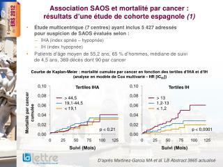 Association SAOS et mortalité par cancer :  résultats d'une étude de cohorte espagnole  (1)