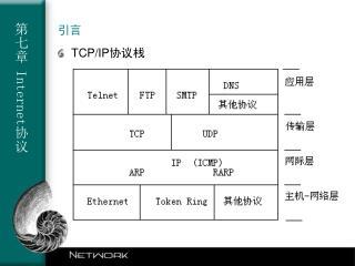 TCP/IP 协议栈