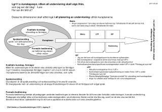 Lgr11:s  kunskapssyn , vilken all undervisning skall utgå ifrån,  som jag ser det idag!   /Lars