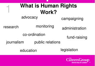 What is Human Rights Work?