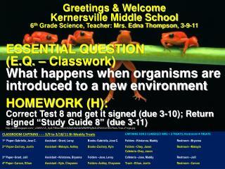 Greetings & Welcome Kernersville Middle School