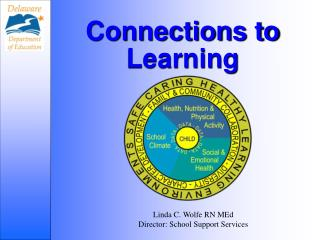 Connections to Learning