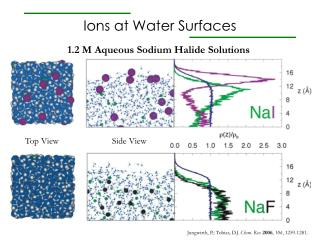 Ions at Water Surfaces