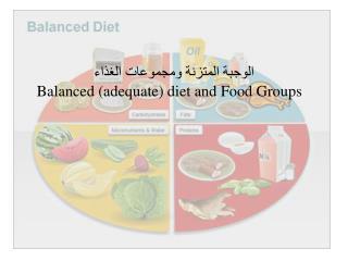 الوجبة المتزنة ومجموعات الغذاء  Balanced (adequate) diet and Food Groups